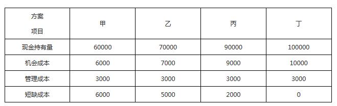 最新四川省一级建造师经济考试真题库带复习题库
