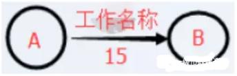 2020年山西省太原一级建造师市政考核题目资料下载